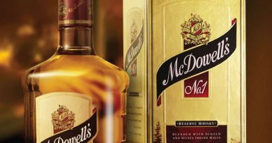Top 5 best- selling spirit brands 3