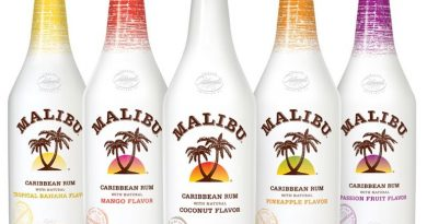 """Malibu rum with all its flavors."">"