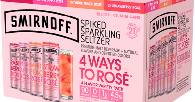 Smirnoff launches new drink in UK. 13