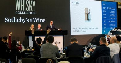 What is wine auction? 6