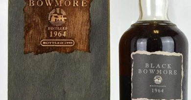3 most expensive scotch brands in the world 3